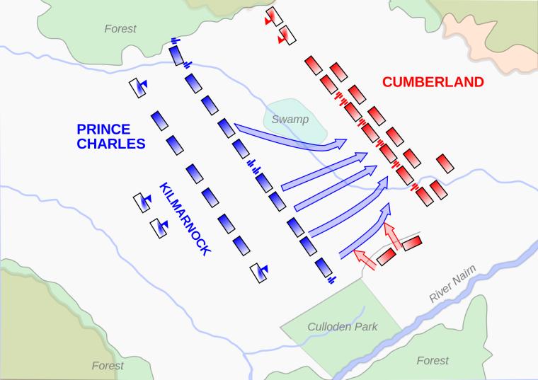 La disposizione degli eserciti di Charles Stuart e del Duca di Cumberland nella battaglia di Culloden