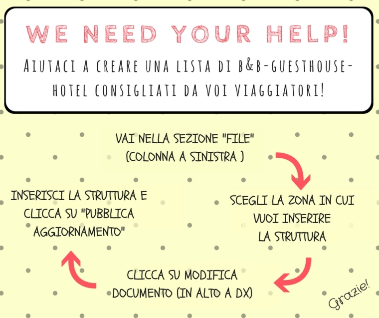 We Need Your Help!!!